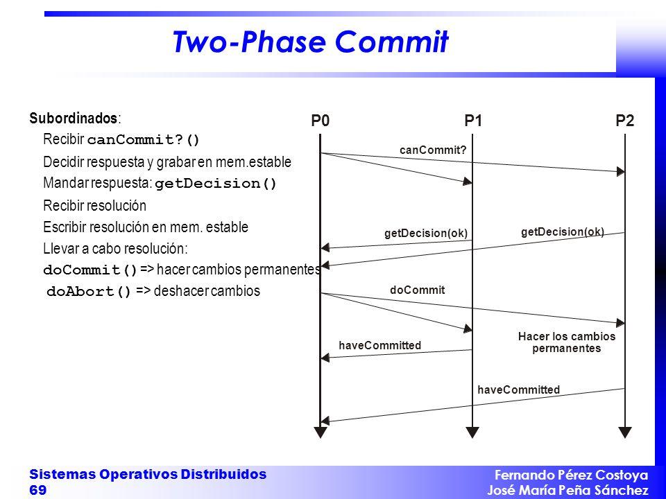 Fernando Pérez Costoya José María Peña Sánchez Sistemas Operativos Distribuidos 69 Two-Phase Commit Subordinados : Recibir canCommit?() Decidir respue