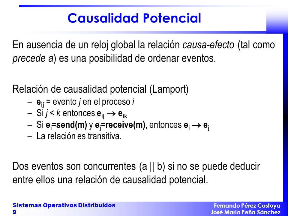 Fernando Pérez Costoya José María Peña Sánchez Sistemas Operativos Distribuidos 9 Causalidad Potencial En ausencia de un reloj global la relación caus