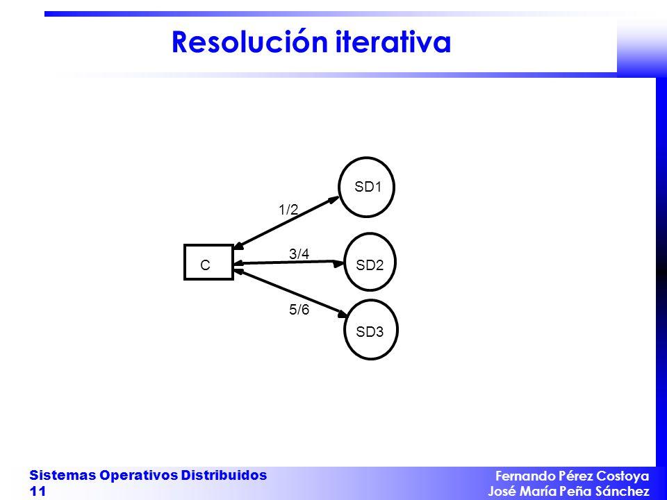 Fernando Pérez Costoya José María Peña Sánchez Sistemas Operativos Distribuidos 11 Resolución iterativa C 3/4 1/2 5/6 SD1 SD2 SD3SD3