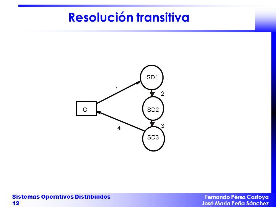 Fernando Pérez Costoya José María Peña Sánchez Sistemas Operativos Distribuidos 12 Resolución transitiva C 2 1 3 SD1 SD2 SD3SD3 4