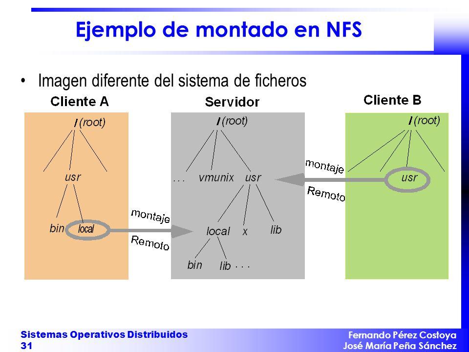 Fernando Pérez Costoya José María Peña Sánchez Sistemas Operativos Distribuidos 31 Ejemplo de montado en NFS Imagen diferente del sistema de ficheros