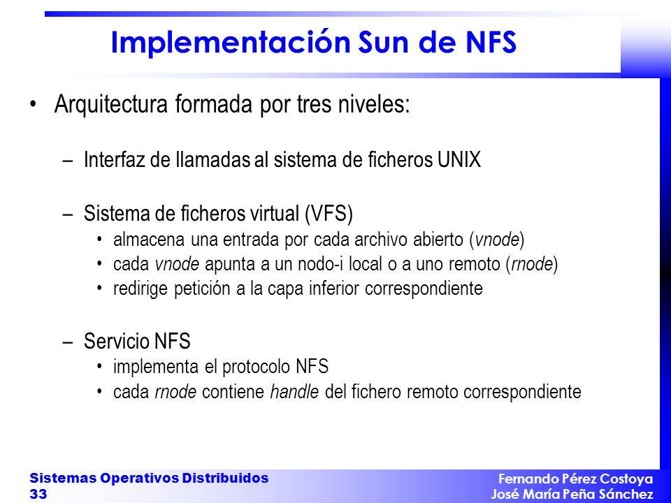 Fernando Pérez Costoya José María Peña Sánchez Sistemas Operativos Distribuidos 33 Implementación Sun de NFS Arquitectura formada por tres niveles: –I