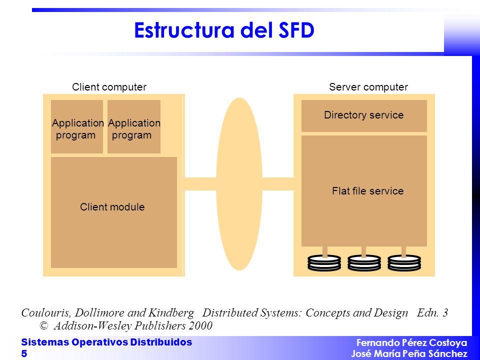 Fernando Pérez Costoya José María Peña Sánchez Sistemas Operativos Distribuidos 5 Estructura del SFD Coulouris, Dollimore and Kindberg Distributed Sys