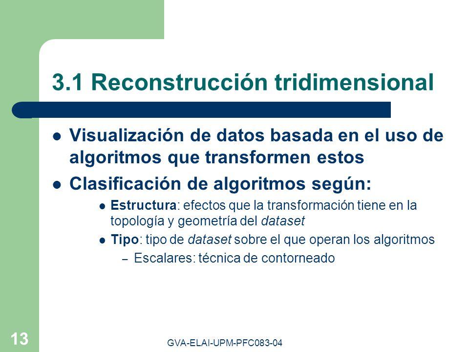 GVA-ELAI-UPM-PFC083-04 13 3.1 Reconstrucción tridimensional Visualización de datos basada en el uso de algoritmos que transformen estos Clasificación