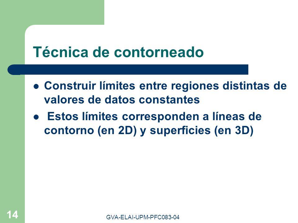 GVA-ELAI-UPM-PFC083-04 14 Técnica de contorneado Construir límites entre regiones distintas de valores de datos constantes Estos límites corresponden