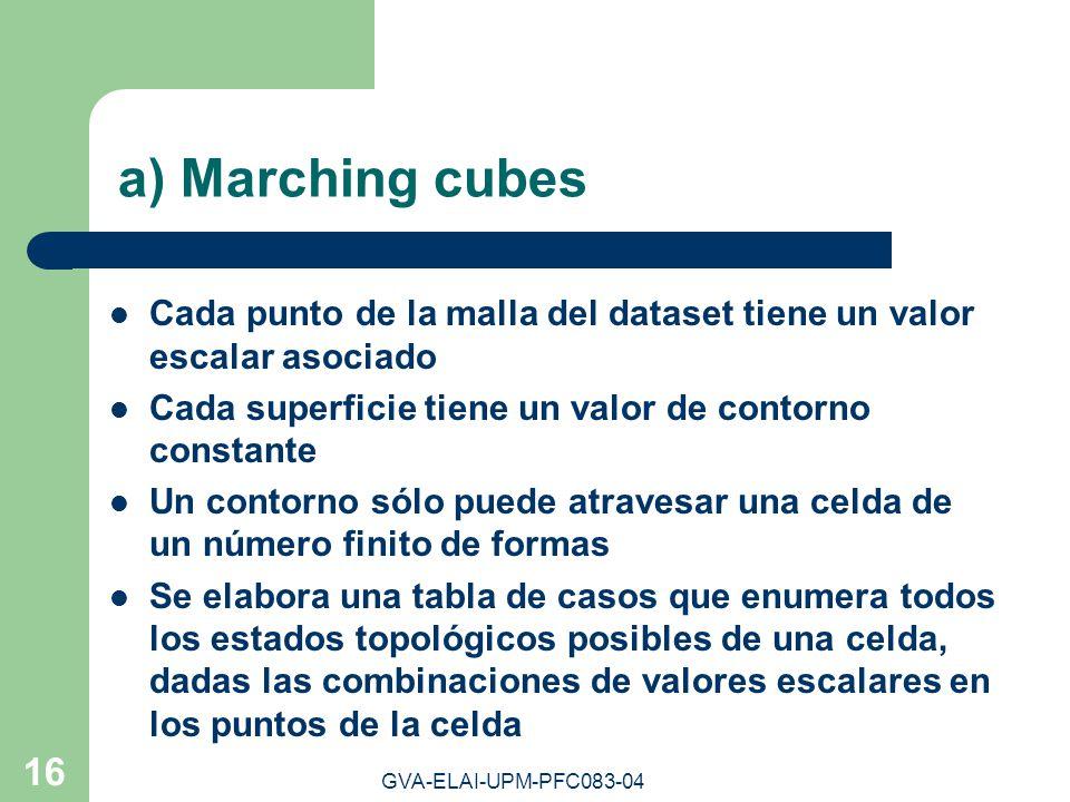 GVA-ELAI-UPM-PFC083-04 16 a) Marching cubes Cada punto de la malla del dataset tiene un valor escalar asociado Cada superficie tiene un valor de conto