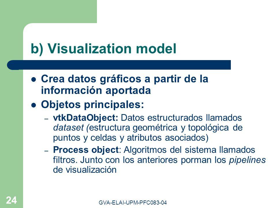 GVA-ELAI-UPM-PFC083-04 24 b) Visualization model Crea datos gráficos a partir de la información aportada Objetos principales: – vtkDataObject: Datos e