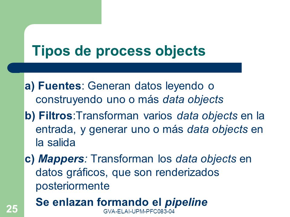 GVA-ELAI-UPM-PFC083-04 25 Tipos de process objects a) Fuentes: Generan datos leyendo o construyendo uno o más data objects b) Filtros:Transforman varios data objects en la entrada, y generar uno o más data objects en la salida c) Mappers: Transforman los data objects en datos gráficos, que son renderizados posteriormente Se enlazan formando el pipeline