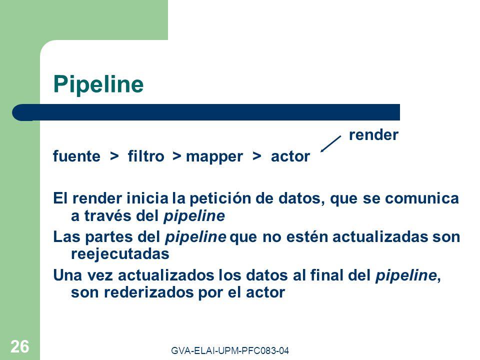 GVA-ELAI-UPM-PFC083-04 26 Pipeline render fuente > filtro > mapper > actor El render inicia la petición de datos, que se comunica a través del pipelin