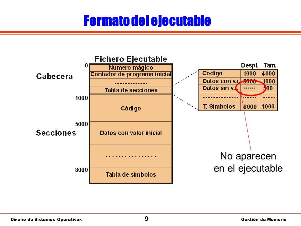 Diseño de Sistemas Operativos 9 Gestión de Memoria Formato del ejecutable No aparecen en el ejecutable