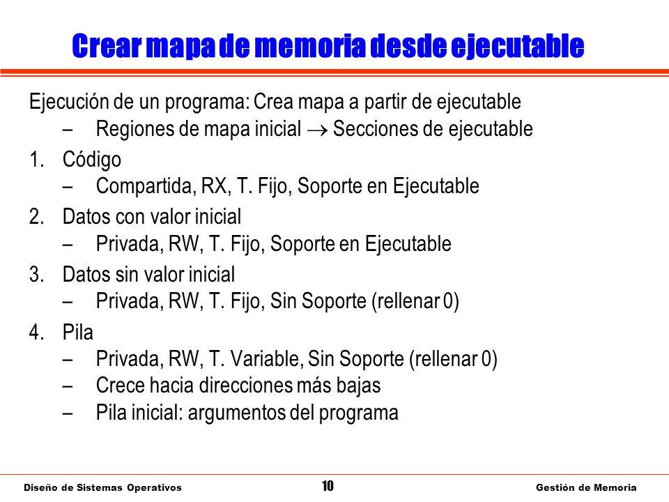 Diseño de Sistemas Operativos 10 Gestión de Memoria Crear mapa de memoria desde ejecutable Ejecución de un programa: Crea mapa a partir de ejecutable –Regiones de mapa inicial Secciones de ejecutable 1.Código –Compartida, RX, T.