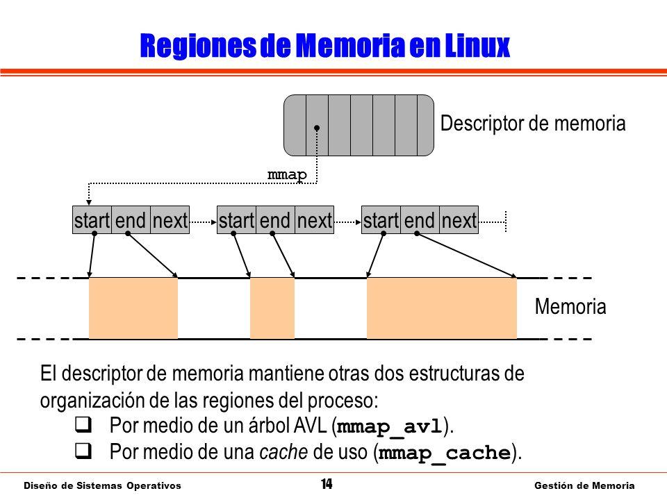 Diseño de Sistemas Operativos 14 Gestión de Memoria Regiones de Memoria en Linux startendnextstartendnextstartendnext Descriptor de memoria mmap Memoria El descriptor de memoria mantiene otras dos estructuras de organización de las regiones del proceso: Por medio de un árbol AVL ( mmap_avl ).