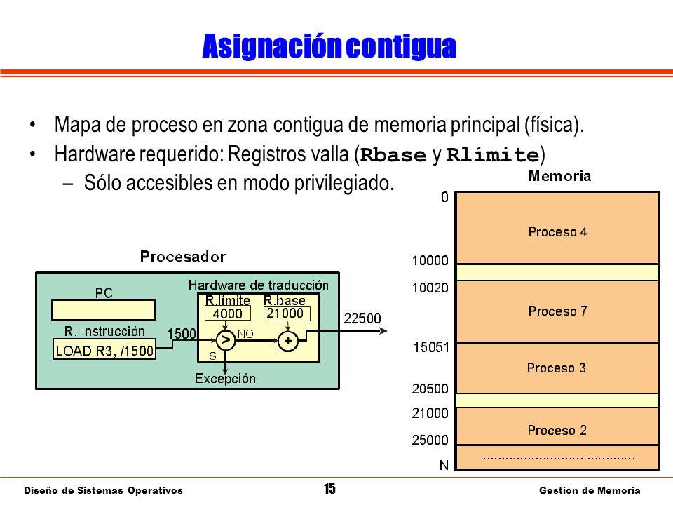 Diseño de Sistemas Operativos 15 Gestión de Memoria Asignación contigua Mapa de proceso en zona contigua de memoria principal (física).