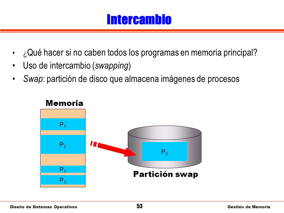 Diseño de Sistemas Operativos 53 Gestión de Memoria Intercambio ¿ Qué hacer si no caben todos los programas en memoria principal.