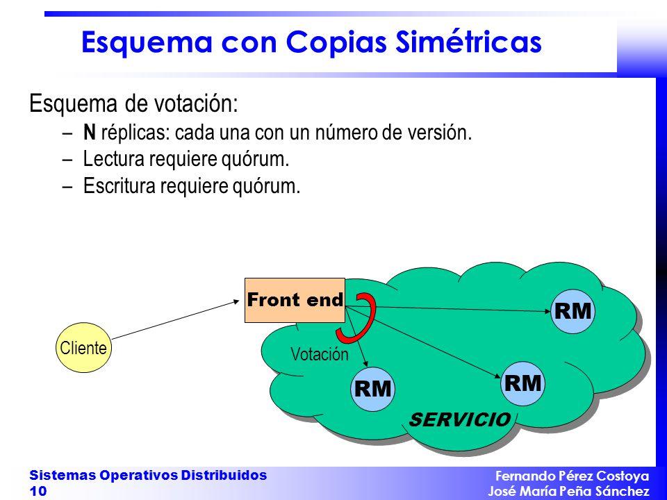 Fernando Pérez Costoya José María Peña Sánchez Sistemas Operativos Distribuidos 10 Esquema con Copias Simétricas Esquema de votación: – N réplicas: ca