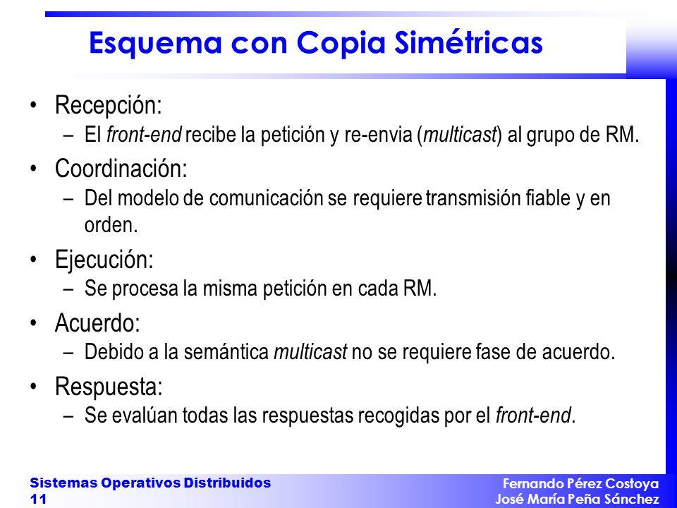 Fernando Pérez Costoya José María Peña Sánchez Sistemas Operativos Distribuidos 11 Esquema con Copia Simétricas Recepción: –El front-end recibe la pet