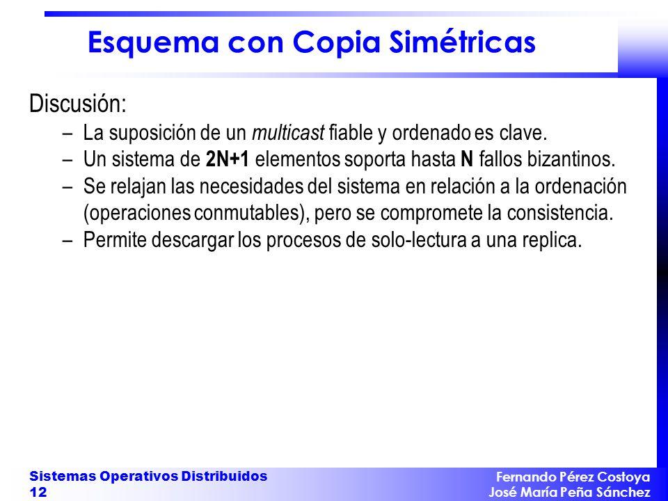 Fernando Pérez Costoya José María Peña Sánchez Sistemas Operativos Distribuidos 12 Esquema con Copia Simétricas Discusión: –La suposición de un multic