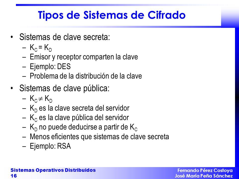 Fernando Pérez Costoya José María Peña Sánchez Sistemas Operativos Distribuidos 16 Tipos de Sistemas de Cifrado Sistemas de clave secreta: –K C = K D