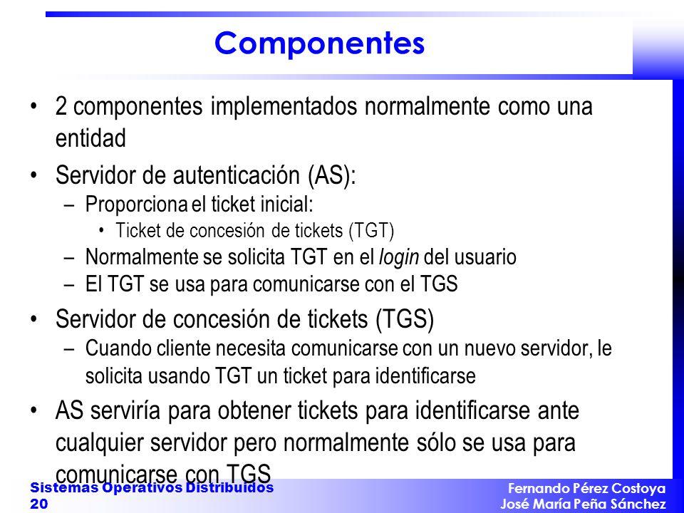 Fernando Pérez Costoya José María Peña Sánchez Sistemas Operativos Distribuidos 20 Componentes 2 componentes implementados normalmente como una entida