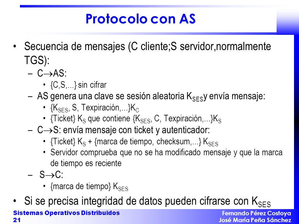 Fernando Pérez Costoya José María Peña Sánchez Sistemas Operativos Distribuidos 21 Protocolo con AS Secuencia de mensajes (C cliente;S servidor,normal
