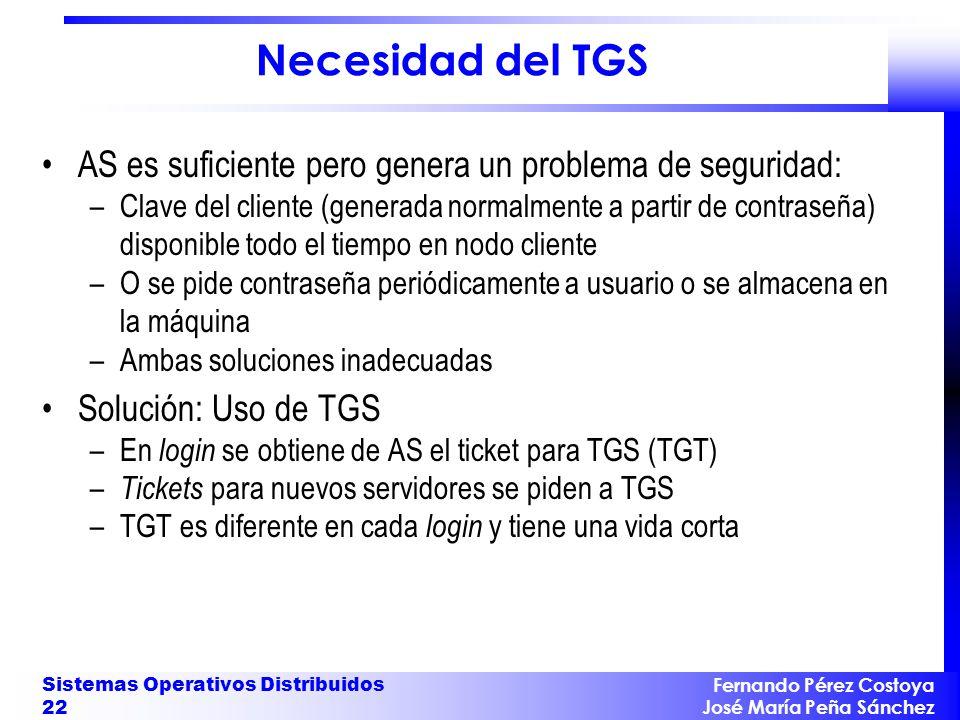 Fernando Pérez Costoya José María Peña Sánchez Sistemas Operativos Distribuidos 22 Necesidad del TGS AS es suficiente pero genera un problema de segur