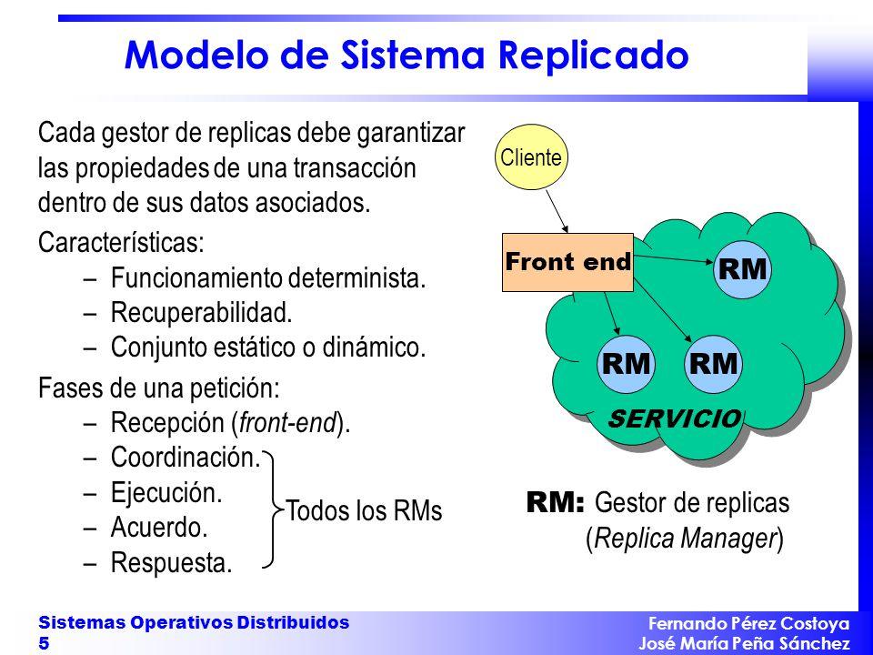 Fernando Pérez Costoya José María Peña Sánchez Sistemas Operativos Distribuidos 5 Modelo de Sistema Replicado Cada gestor de replicas debe garantizar