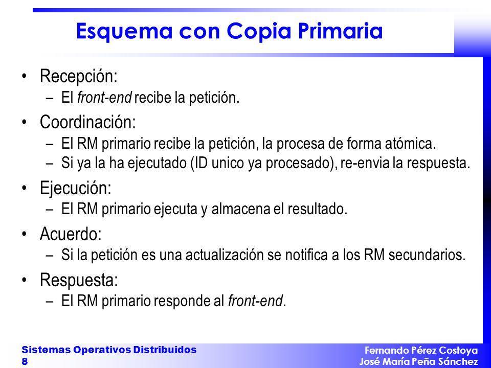 Fernando Pérez Costoya José María Peña Sánchez Sistemas Operativos Distribuidos 8 Esquema con Copia Primaria Recepción: –El front-end recibe la petici