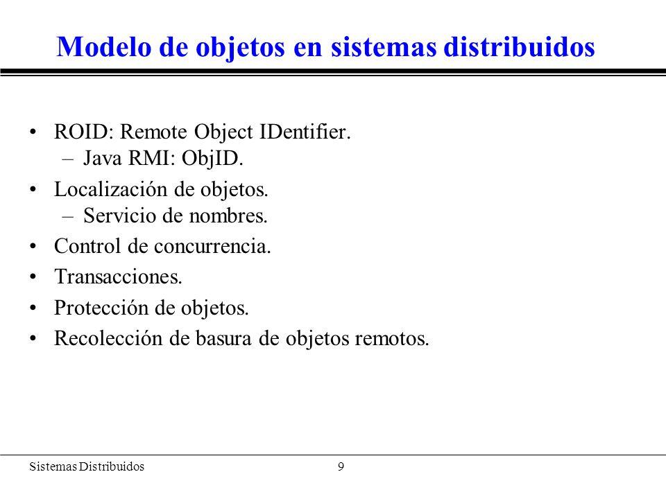 Sistemas Distribuidos 10 Invocación de métodos remotos (RMI) Comunicación cliente/servidor => RPC.