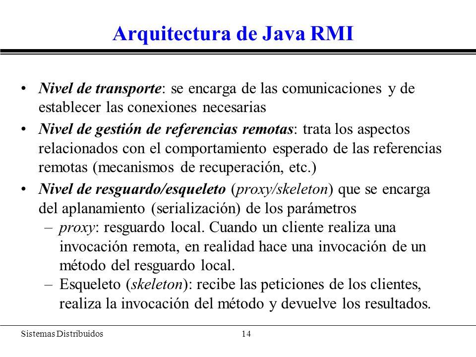 Sistemas Distribuidos 15 ¿Cómo escribir aplicaciones con Java RMI?