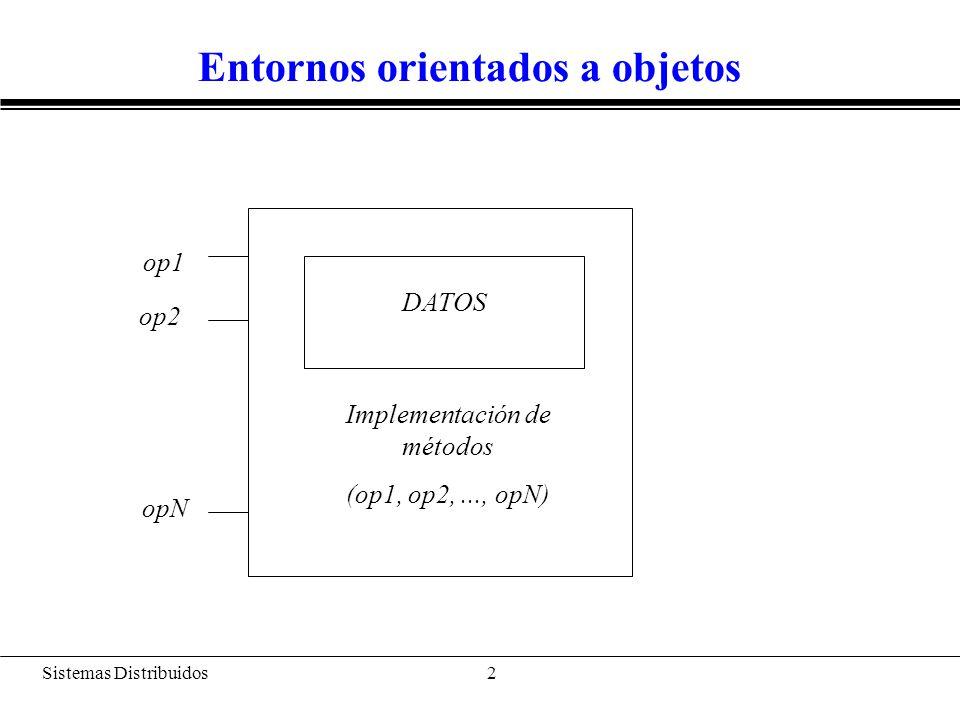 Sistemas Distribuidos 3 Entornos orientados a objetos Comunicación entre objetos: Mensajes.