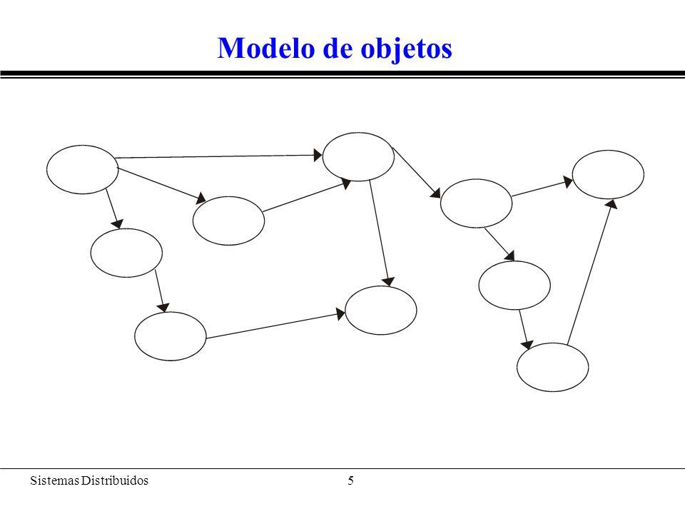 Sistemas Distribuidos 6 Modelo de objetos en sistemas distribuidos