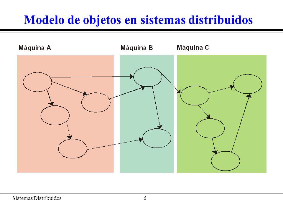 Sistemas Distribuidos 7 Modelo de objetos en sistemas distribuidos Sistemas distribuidos.