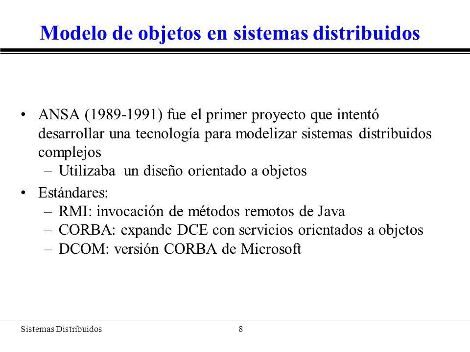 Sistemas Distribuidos 9 Modelo de objetos en sistemas distribuidos ROID: Remote Object IDentifier.