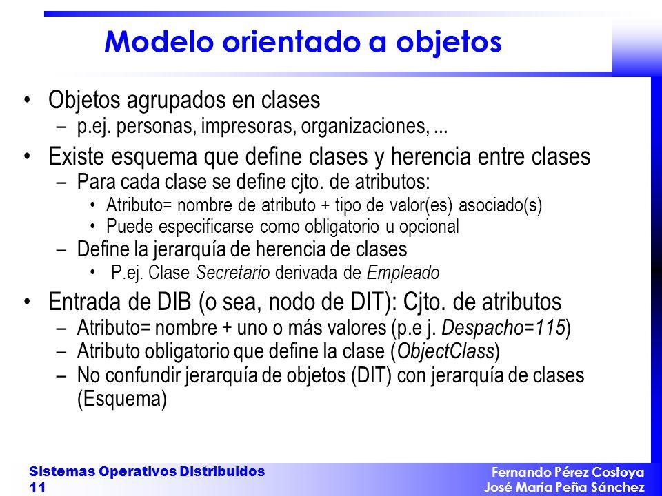 Fernando Pérez Costoya José María Peña Sánchez Sistemas Operativos Distribuidos 11 Modelo orientado a objetos Objetos agrupados en clases –p.ej. perso