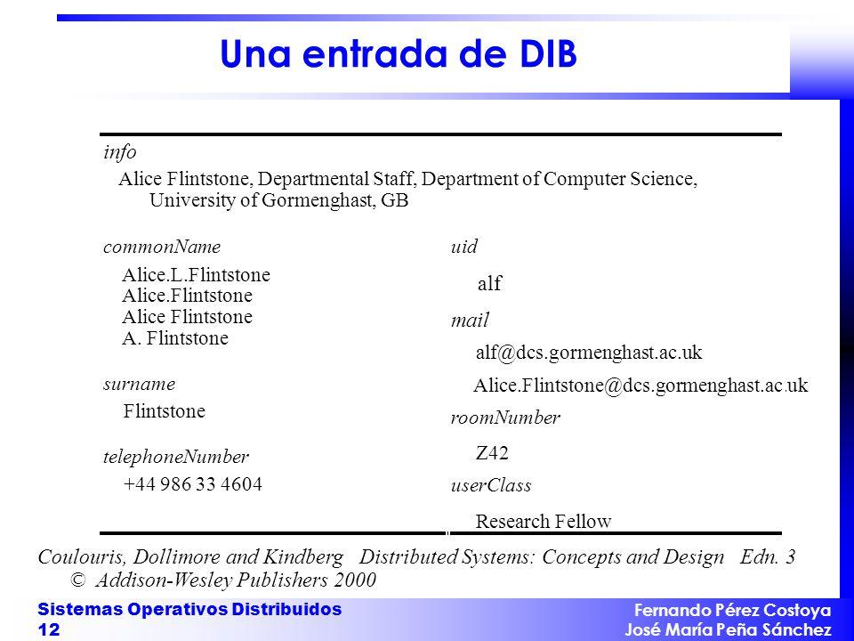 Fernando Pérez Costoya José María Peña Sánchez Sistemas Operativos Distribuidos 12 Una entrada de DIB info Alice Flintstone, Departmental Staff, Depar