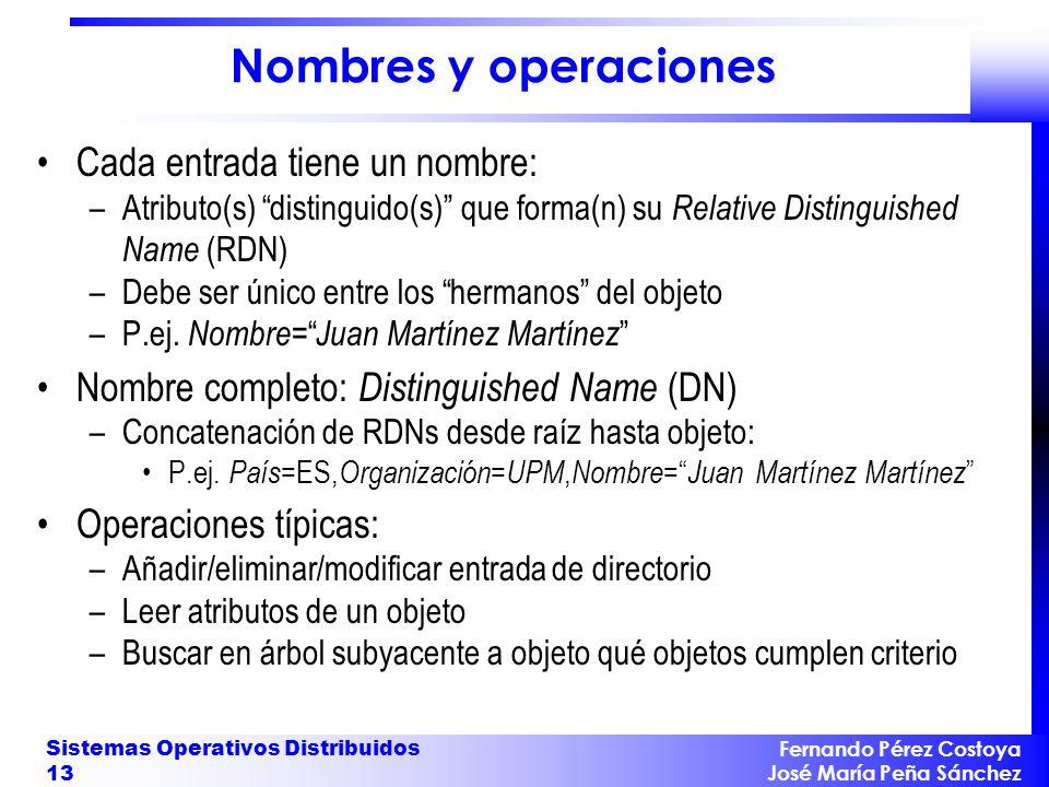 Fernando Pérez Costoya José María Peña Sánchez Sistemas Operativos Distribuidos 13 Nombres y operaciones Cada entrada tiene un nombre: –Atributo(s) di