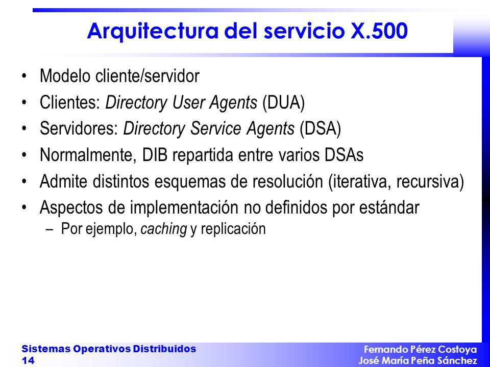 Fernando Pérez Costoya José María Peña Sánchez Sistemas Operativos Distribuidos 14 Arquitectura del servicio X.500 Modelo cliente/servidor Clientes: D