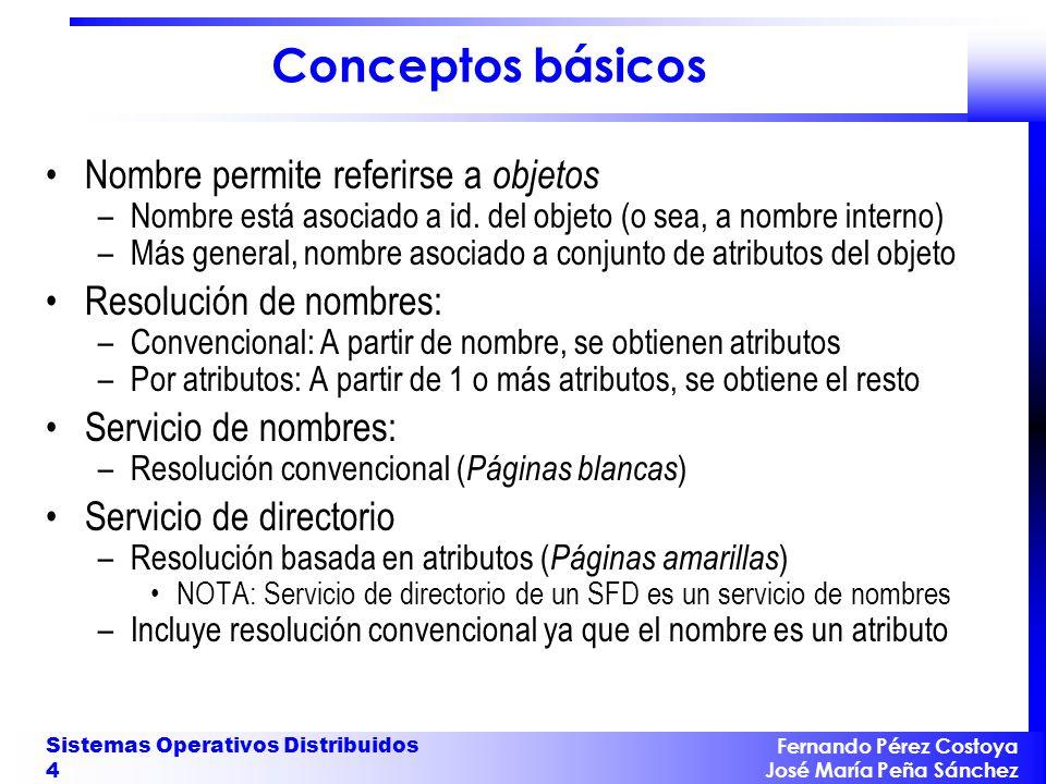 Fernando Pérez Costoya José María Peña Sánchez Sistemas Operativos Distribuidos 4 Conceptos básicos Nombre permite referirse a objetos –Nombre está as