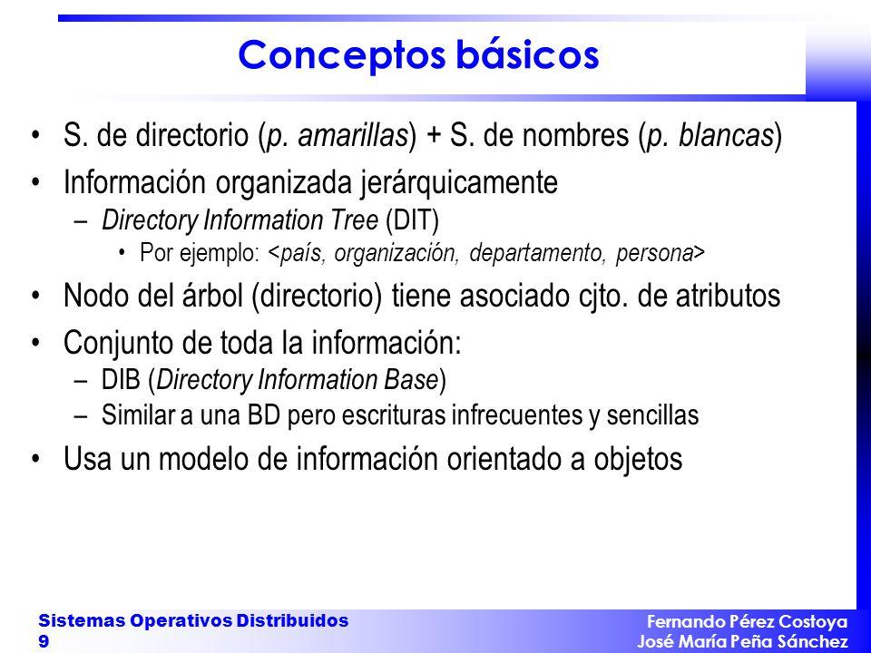 Fernando Pérez Costoya José María Peña Sánchez Sistemas Operativos Distribuidos 9 Conceptos básicos S. de directorio ( p. amarillas ) + S. de nombres