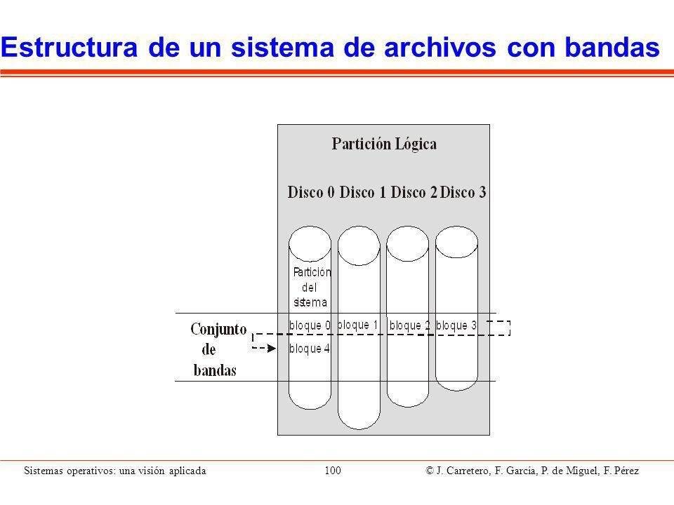 Sistemas operativos: una visión aplicada 100 © J.Carretero, F.