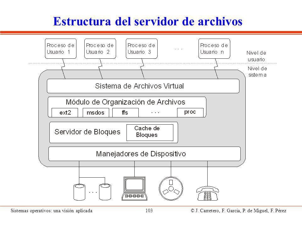 Sistemas operativos: una visión aplicada 103 © J.Carretero, F.
