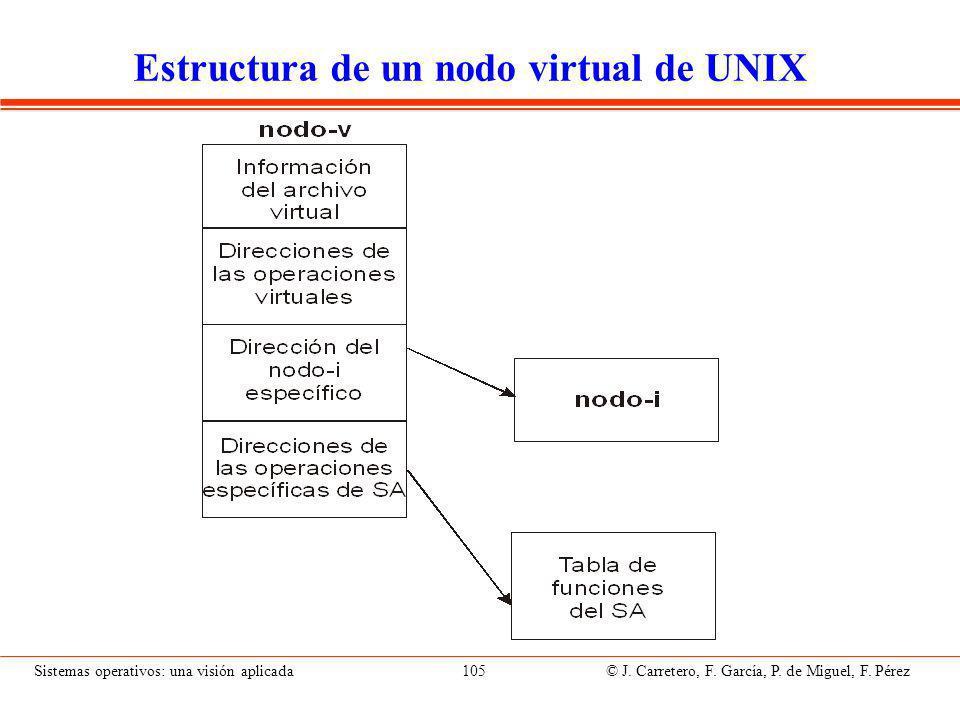Sistemas operativos: una visión aplicada 105 © J.Carretero, F.