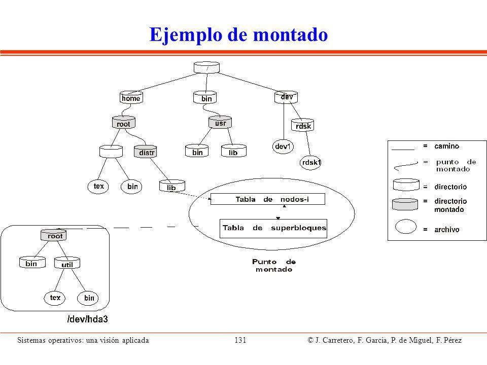 Sistemas operativos: una visión aplicada 131 © J.Carretero, F.