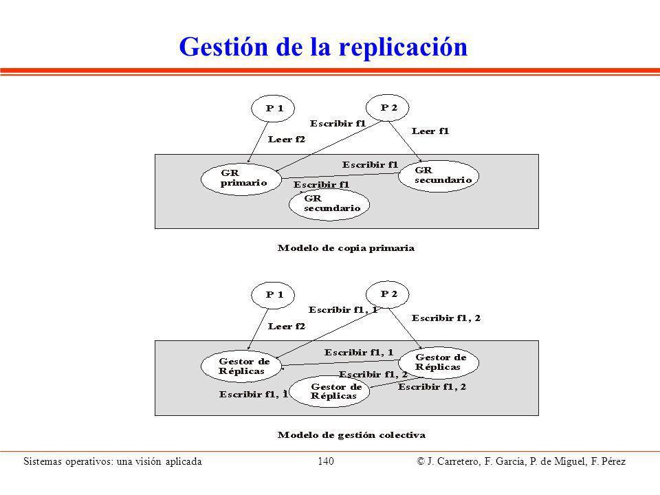 Sistemas operativos: una visión aplicada 140 © J.Carretero, F.