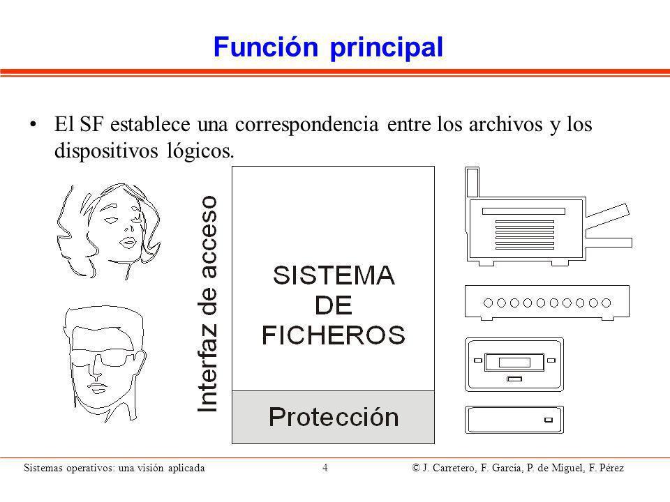 Sistemas operativos: una visión aplicada 65 © J.Carretero, F.