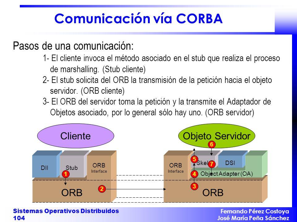 Fernando Pérez Costoya José María Peña Sánchez Sistemas Operativos Distribuidos 104 ORB DIIStub ORB Interface ORB Interface Skel.DSI Object Adapter (O