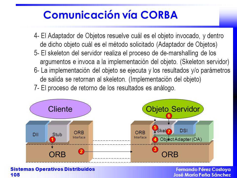 Fernando Pérez Costoya José María Peña Sánchez Sistemas Operativos Distribuidos 105 Comunicación vía CORBA 4- El Adaptador de Objetos resuelve cuál es
