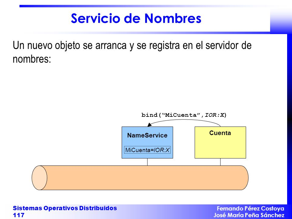 Fernando Pérez Costoya José María Peña Sánchez Sistemas Operativos Distribuidos 117 NameService MiCuenta=IOR:X Cuenta bind(MiCuenta,IOR:X) Servicio de Nombres Un nuevo objeto se arranca y se registra en el servidor de nombres: