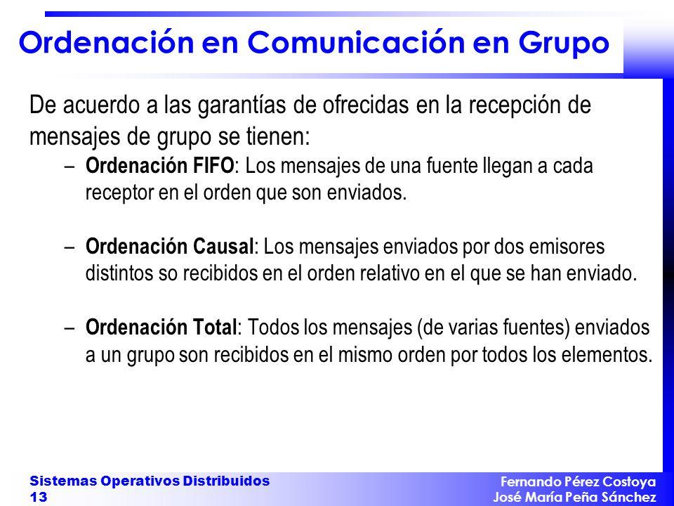Fernando Pérez Costoya José María Peña Sánchez Sistemas Operativos Distribuidos 13 Ordenación en Comunicación en Grupo De acuerdo a las garantías de o
