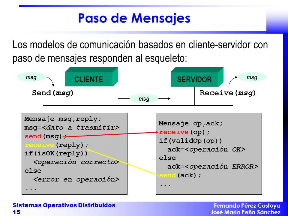 Fernando Pérez Costoya José María Peña Sánchez Sistemas Operativos Distribuidos 15 Paso de Mensajes Los modelos de comunicación basados en cliente-servidor con paso de mensajes responden al esqueleto: CLIENTE msg Send(msg) msg SERVIDOR msg Receive(msg) Mensaje msg,reply; msg= send(msg); receive(reply); if(isOK(reply)) else...
